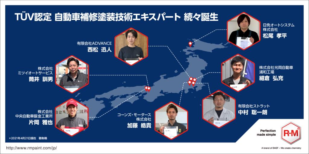 BASFジャパン、自動車補修塗装技術エキスパート技術者7人認定